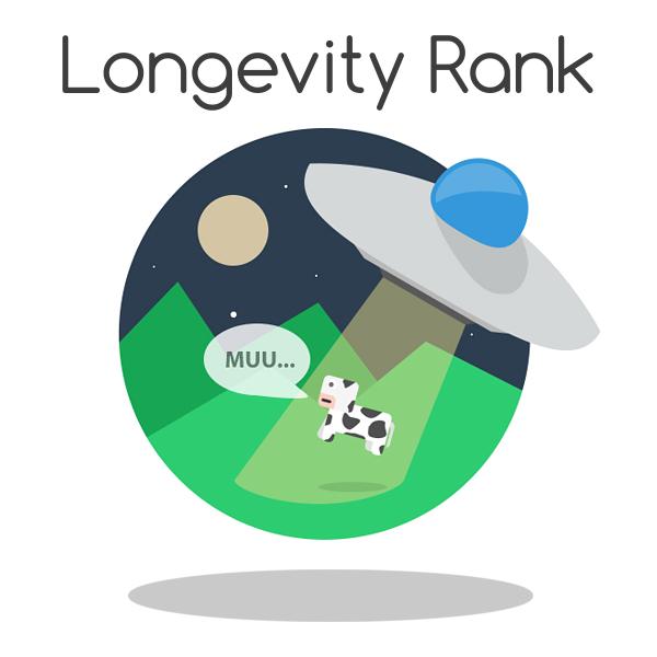 Longevity Rank - Il top dell'offerta SEO di PrimiSuGoogle.guru